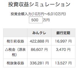 資産運用 500万円