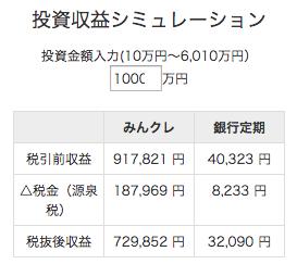 資産運用 1000万円